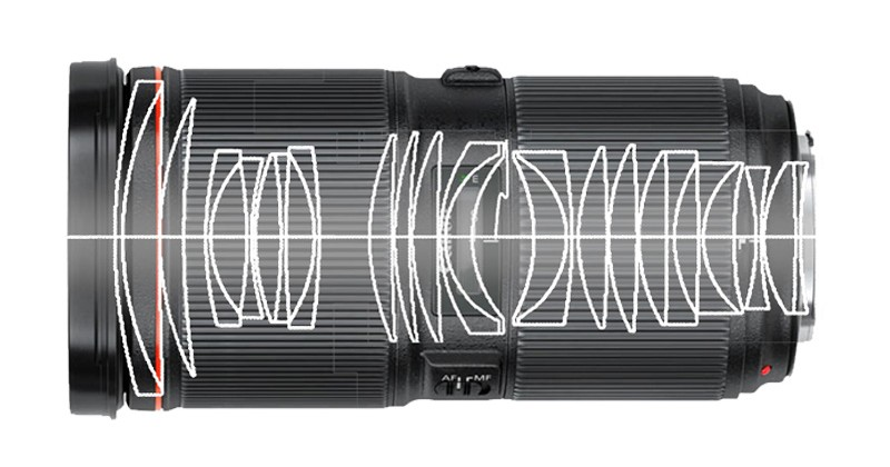 Канон запатентовала конструкцию невероятного объектива – 50-80mm f/1.1