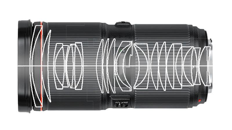 Компания Canon запатентовала конструкцию невероятного объектива – 50-80mm f/1.1